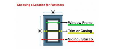 How to choose a fastener location for EZ Snap shade screen